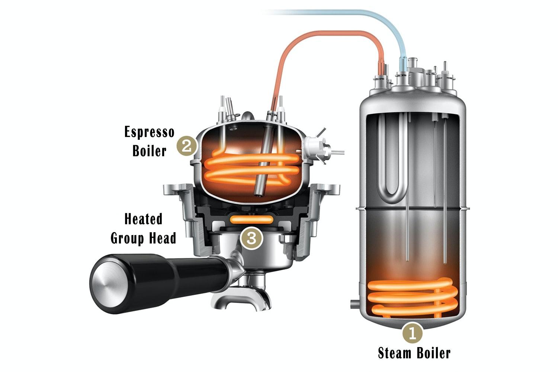Sage Dual Boiler Espresso Machine   BES920BSUK   Black Edition
