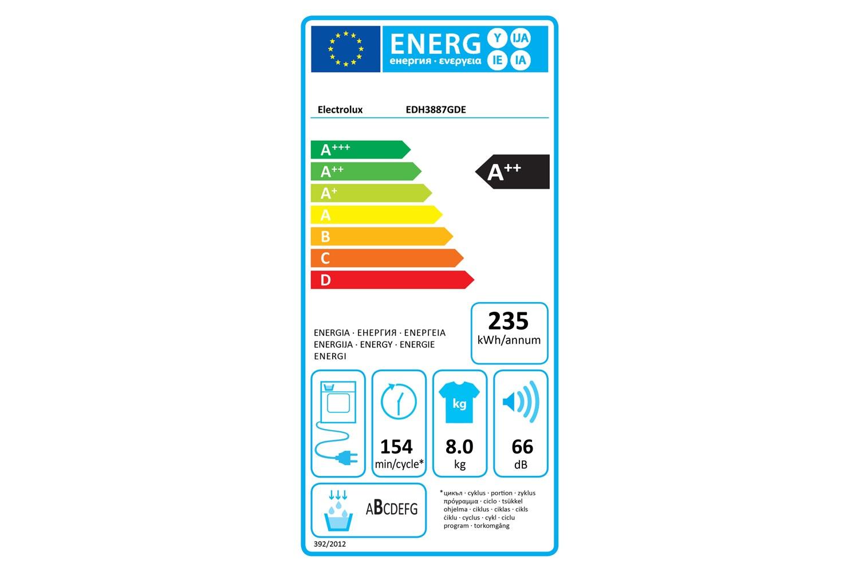 Electrolux 8kg Heat Pump Dryer | EDH3887GDE