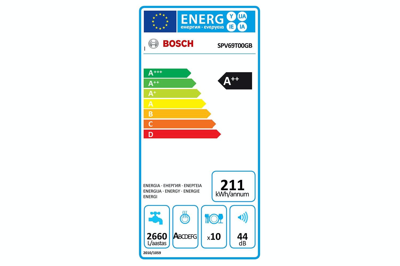 Bosch Serie 6 Slimline Integrated Dishwasher | 10 Place | SPV69T00GB