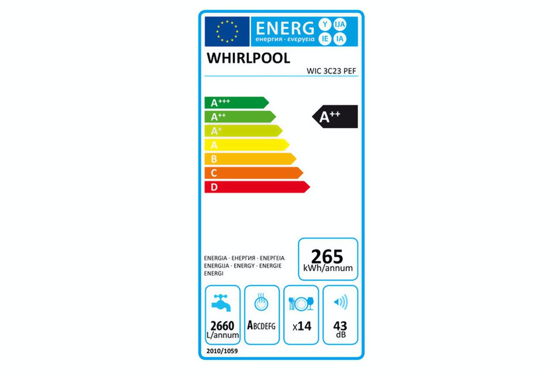 Whirlpool 6th Sense PowerClean Dishwasher | WIC3C23PEF