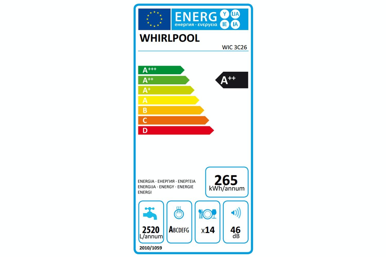Whirlpool 6th Sense Integrated Dishwasher | WIC3C26